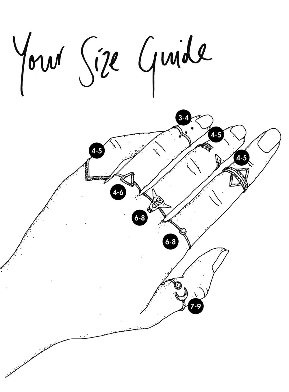 Midsummer Star Hand Diagram - Product Photo
